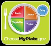 Working on Choosing MyPlate