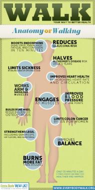 Take a walk to betterhealth